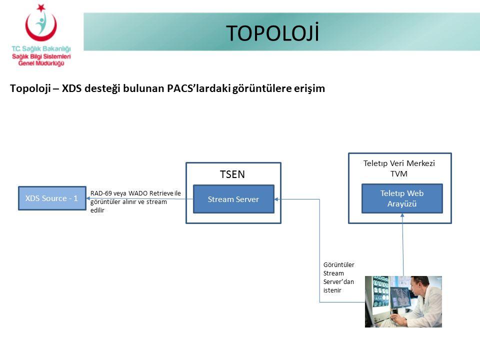 TOPOLOJİ Topoloji – XDS desteği bulunmayan PACS'ların Teletıp'a entegrasyonu Teletıp Veri Merkezi TVM XDS Repository XDS Registy Doküman XDS Repository'e kaydettirilir Doküman XDS Registry'e kaydettirilir TSEN v Registry Repository RIS Mapper Seri Thumbnailleri istenir DICOM Send ile görüntüler iletilir PACS - 1 PACS Server Stream Server Seri Thumbnailleri istenir TSEN'den silinen görüntüler DICOM Query Retrieve ile alınır
