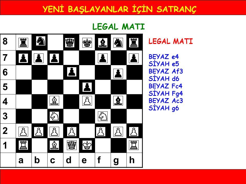 YENİ BAŞLAYANLAR İÇİN SATRANÇ LEGAL MATI BEYAZ e4 SİYAH e5 BEYAZ Af3 SİYAH d6 BEYAZ Fc4 SİYAH Fg4 BEYAZ Ac3 SİYAH g6 8 7 6 5 4 3 2 1 abcdefgh