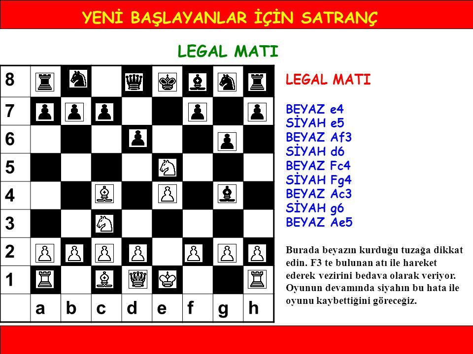 YENİ BAŞLAYANLAR İÇİN SATRANÇ LEGAL MATI BEYAZ e4 SİYAH e5 BEYAZ Af3 SİYAH d6 BEYAZ Fc4 SİYAH Fg4 BEYAZ Ac3 SİYAH g6 BEYAZ Ae5 Burada beyazın kurduğu
