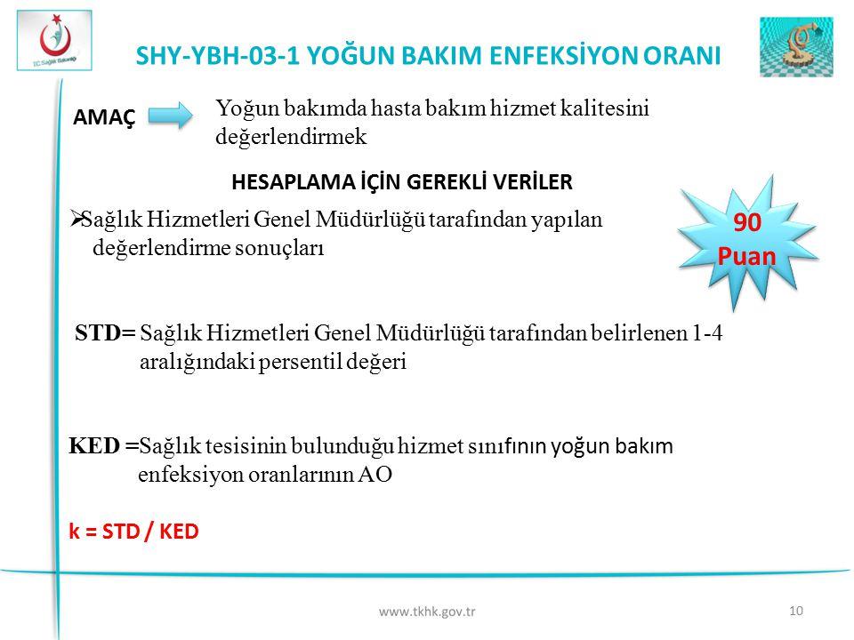 10 SHY-YBH-03-1 YOĞUN BAKIM ENFEKSİYON ORANI 90 Puan AMAÇ  Sağlık Hizmetleri Genel Müdürlüğü tarafından yapılan değerlendirme sonuçları STD= Sağlık H