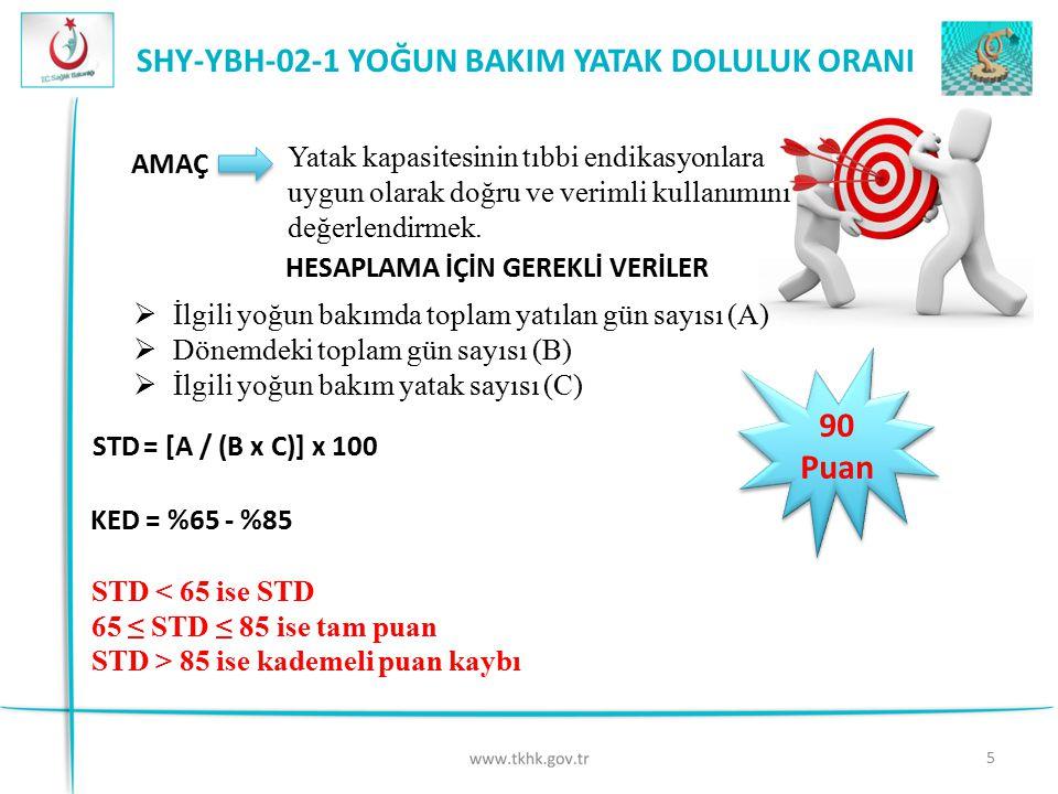 5 SHY-YBH-02-1 YOĞUN BAKIM YATAK DOLULUK ORANI Yatak kapasitesinin tıbbi endikasyonlara uygun olarak doğru ve verimli kullanımını değerlendirmek. AMAÇ