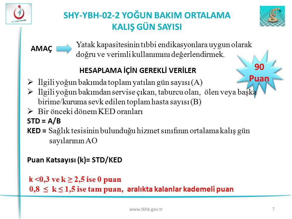 7 SHY-YBH-02-2 YOĞUN BAKIM ORTALAMA KALIŞ GÜN SAYISI 90 Puan AMAÇ Yatak kapasitesinin tıbbi endikasyonlara uygun olarak doğru ve verimli kullanımını d