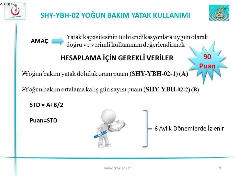 9 SHY-YBH-02 YOĞUN BAKIM YATAK KULLANIMI 90 Puan AMAÇ Yatak kapasitesinin tıbbi endikasyonlara uygun olarak doğru ve verimli kullanımını değerlendirme