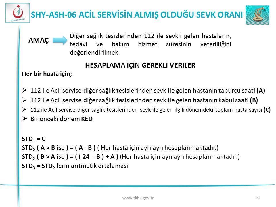 10 SHY-ASH-06 ACİL SERVİSİN ALMIŞ OLDUĞU SEVK ORANI AMAÇ HESAPLAMA İÇİN GEREKLİ VERİLER Diğer sağlık tesislerinden 112 ile sevkli gelen hastaların, te