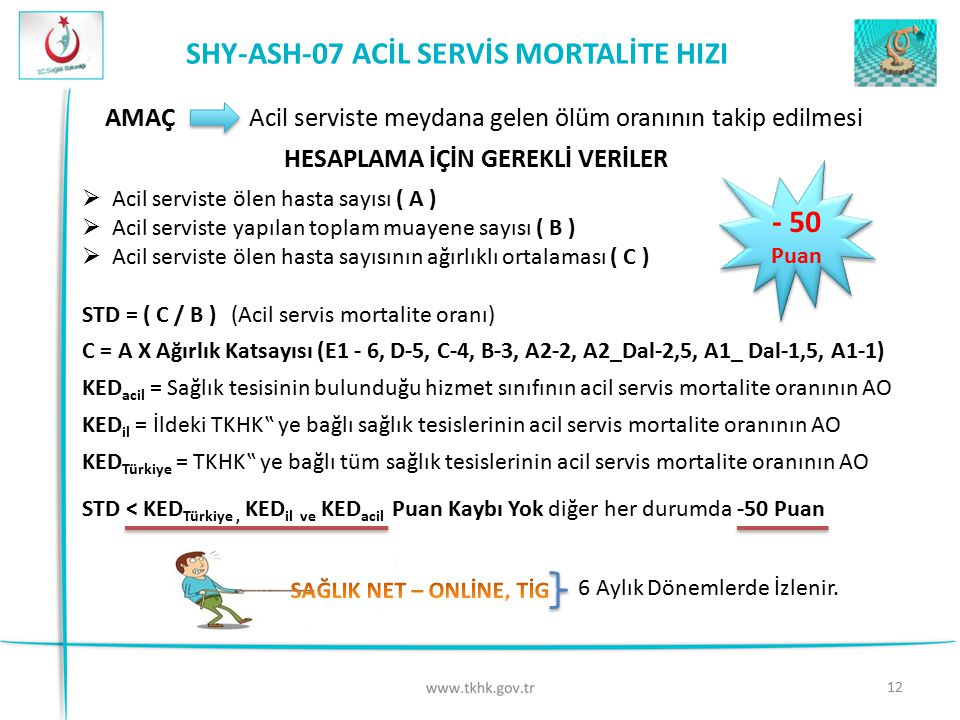 12 SHY-ASH-07 ACİL SERVİS MORTALİTE HIZI - 50 Puan - 50 Puan AMAÇ HESAPLAMA İÇİN GEREKLİ VERİLER Acil serviste meydana gelen ölüm oranının takip edilm