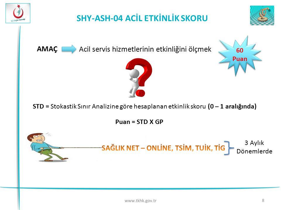 8 SHY-ASH-04 ACİL ETKİNLİK SKORU 60 Puan AMAÇ Acil servis hizmetlerinin etkinliğini ölçmek 3 Aylık Dönemlerde STD = Stokastik Sınır Analizine göre hes