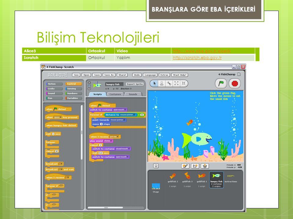Bilişim Teknolojileri Alice3OrtaokulVideohttp://www.eba.gov.tr/eicerik Scratch OrtaokulYazılımhttp://scratch.eba.gov.tr BRANŞLARA GÖRE EBA İÇERİKLERİ