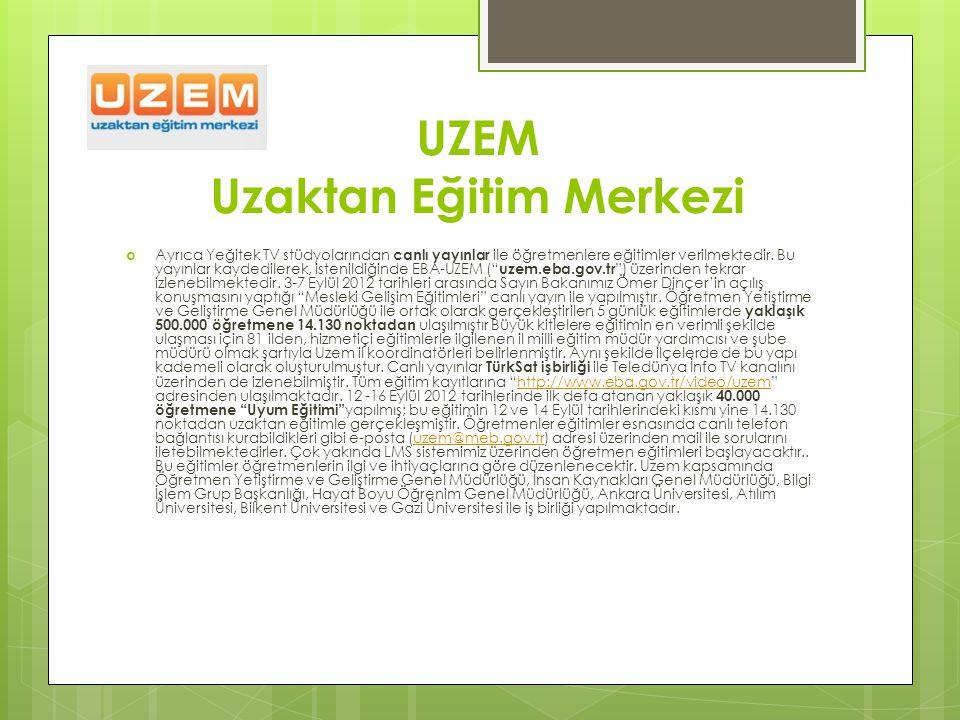 UZEM Uzaktan Eğitim Merkezi  Ayrıca Yeğitek TV stüdyolarından canlı yayınlar ile öğretmenlere eğitimler verilmektedir. Bu yayınlar kaydedilerek, iste