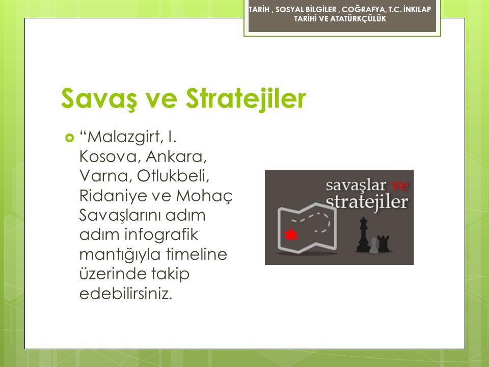 """Savaş ve Stratejiler  """"Malazgirt, I. Kosova, Ankara, Varna, Otlukbeli, Ridaniye ve Mohaç Savaşlarını adım adım infografik mantığıyla timeline üzerind"""