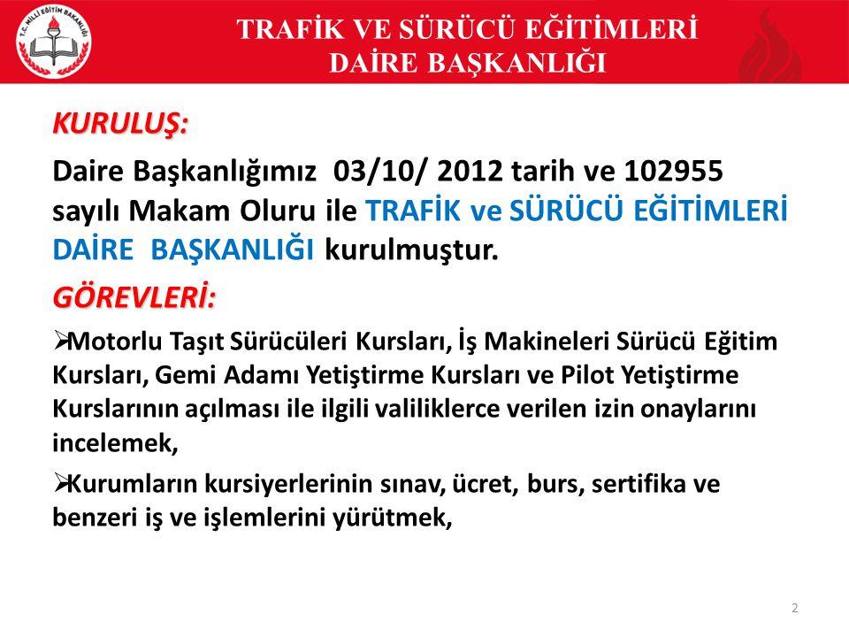 DOĞU İLLERİ SINAVLARI (6-10) 13 SIRA NO.