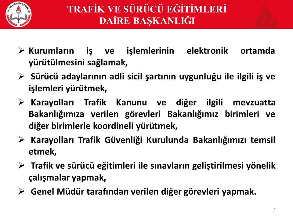 TRAFİK VE SÜRÜCÜ EĞİTİMLERİ DAİRE BAŞKANLIĞI  Kurumların iş ve işlemlerinin elektronik ortamda yürütülmesini sağlamak,  Sürücü adaylarının adli sicil şartının uygunluğu ile ilgili iş ve işlemleri yürütmek,  Karayolları Trafik Kanunu ve diğer ilgili mevzuatta Bakanlığımıza verilen görevleri Bakanlığımız birimleri ve diğer birimlerle koordineli yürütmek,  Karayolları Trafik Güvenliği Kurulunda Bakanlığımızı temsil etmek,  Trafik ve sürücü eğitimleri ile sınavların geliştirilmesi yönelik çalışmalar yapmak,  Genel Müdür tarafından verilen diğer görevleri yapmak.