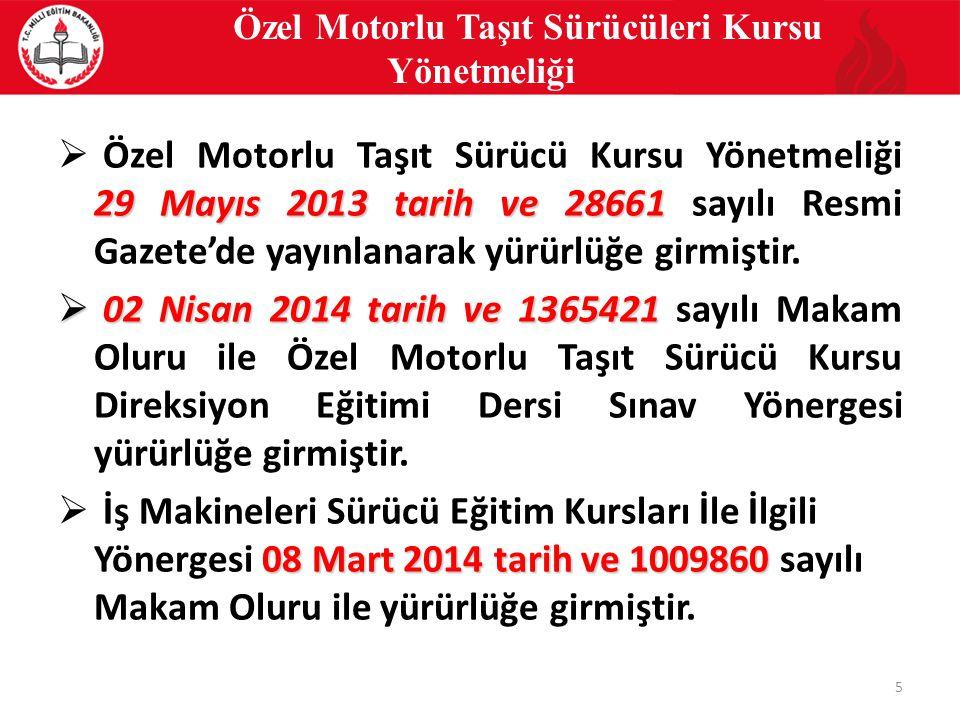 Özel Motorlu Taşıt Sürücüleri Kursu Yönetmeliği 29 Mayıs 2013 tarih ve 28661  Özel Motorlu Taşıt Sürücü Kursu Yönetmeliği 29 Mayıs 2013 tarih ve 28661 sayılı Resmi Gazete'de yayınlanarak yürürlüğe girmiştir.