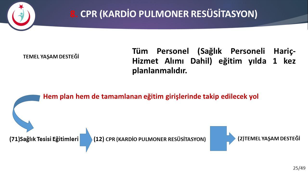 25/49 8. CPR (KARDİO PULMONER RESÜSİTASYON) Tüm Personel (Sağlık Personeli Hariç- Hizmet Alımı Dahil) eğitim yılda 1 kez planlanmalıdır. TEMEL YAŞAM D