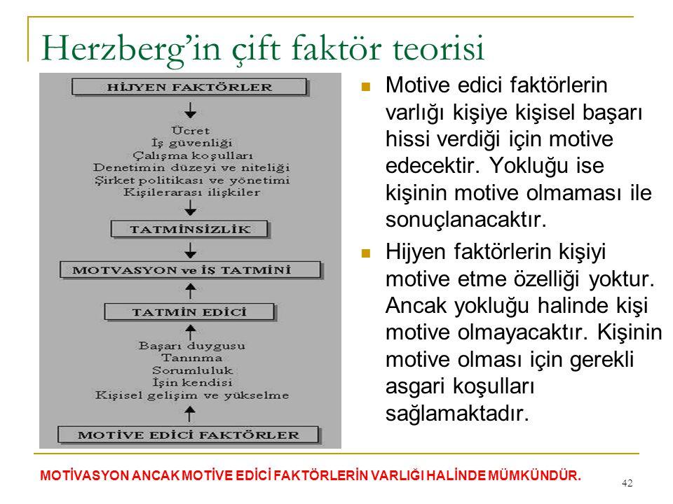 Herzberg'in çift faktör teorisi 42 Motive edici faktörlerin varlığı kişiye kişisel başarı hissi verdiği için motive edecektir. Yokluğu ise kişinin mot