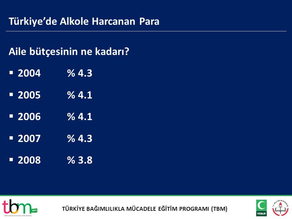 Türkiye'de Alkole Harcanan Para Aile bütçesinin ne kadarı?  2004 % 4.3  2005 % 4.1  2006 % 4.1  2007 % 4.3  2008 % 3.8 TÜRKİYE BAĞIMLILIKLA MÜCAD