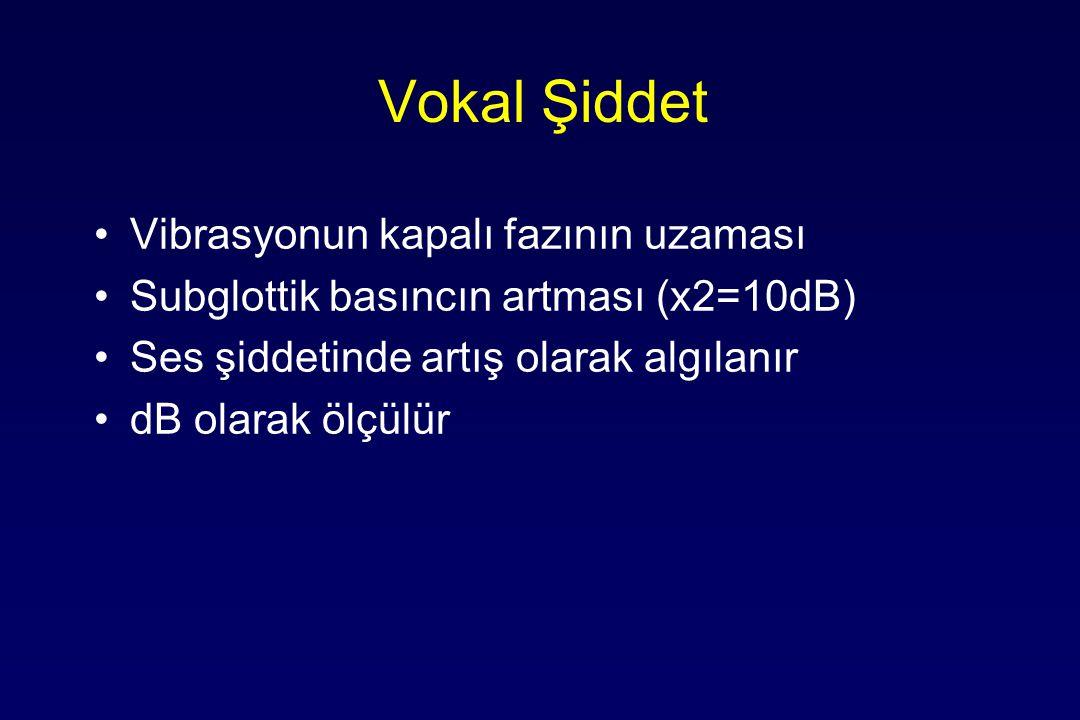 Vokal Şiddet Vibrasyonun kapalı fazının uzaması Subglottik basıncın artması (x2=10dB) Ses şiddetinde artış olarak algılanır dB olarak ölçülür