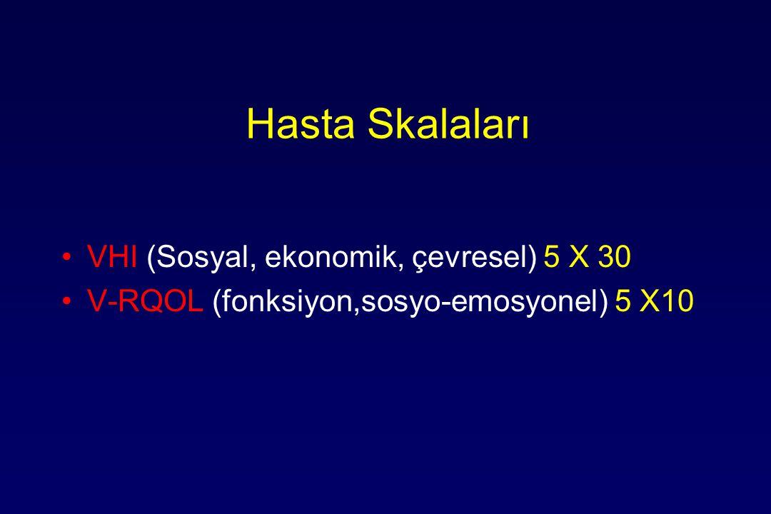 Hasta Skalaları VHI (Sosyal, ekonomik, çevresel) 5 X 30 V-RQOL (fonksiyon,sosyo-emosyonel) 5 X10