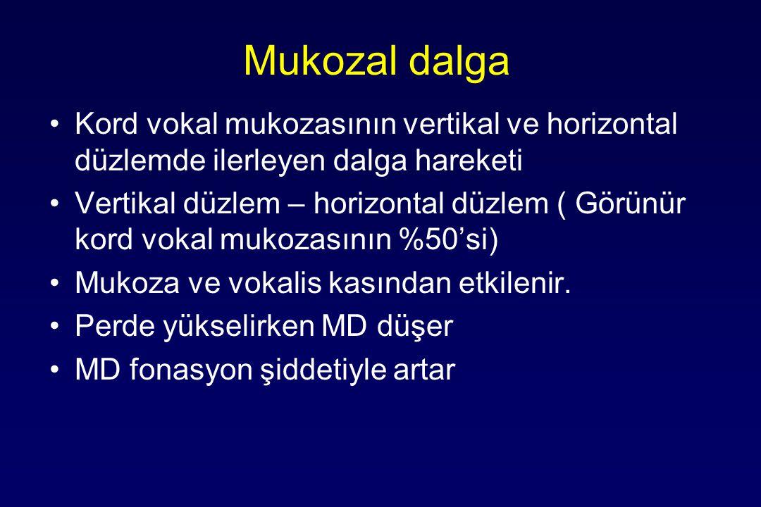 Mukozal dalga Kord vokal mukozasının vertikal ve horizontal düzlemde ilerleyen dalga hareketi Vertikal düzlem – horizontal düzlem ( Görünür kord vokal mukozasının %50'si) Mukoza ve vokalis kasından etkilenir.