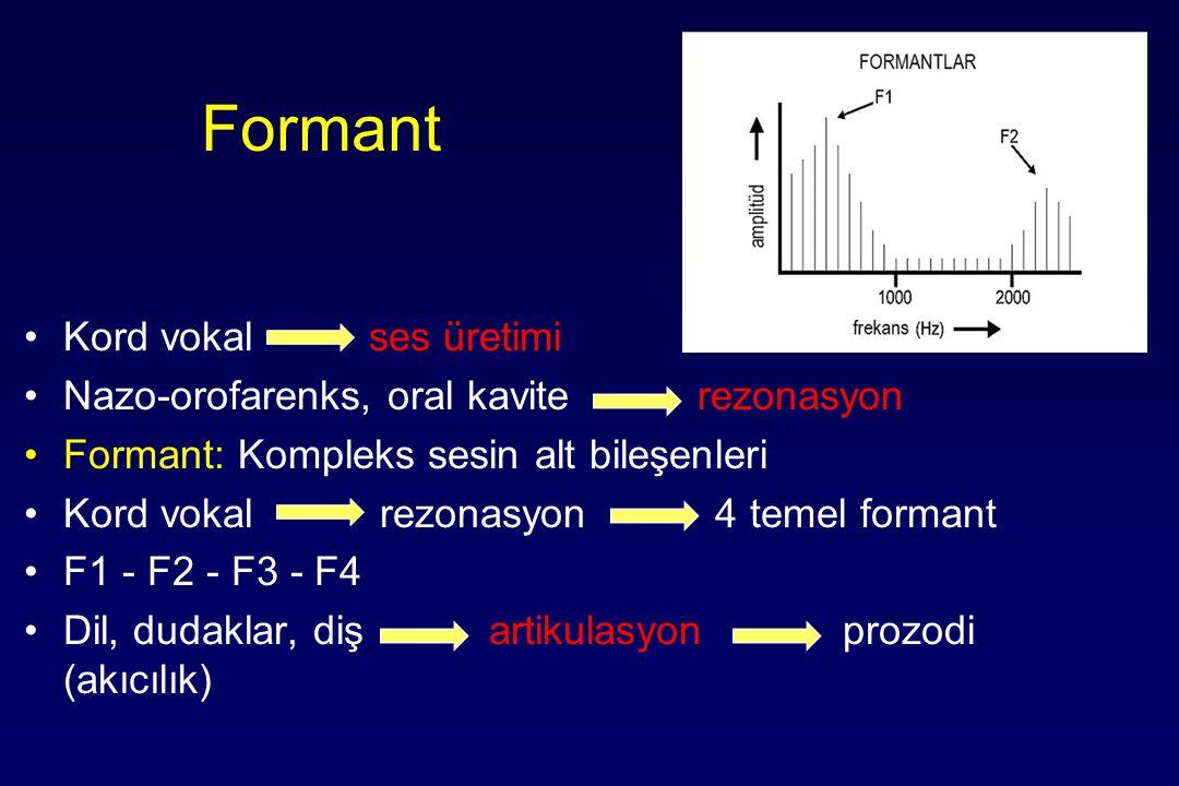 Formant Kord vokal ses üretimi Nazo-orofarenks, oral kavite rezonasyon Formant: Kompleks sesin alt bileşenleri Kord vokal rezonasyon 4 temel formant F1 - F2 - F3 - F4 Dil, dudaklar, diş artikulasyon prozodi (akıcılık)