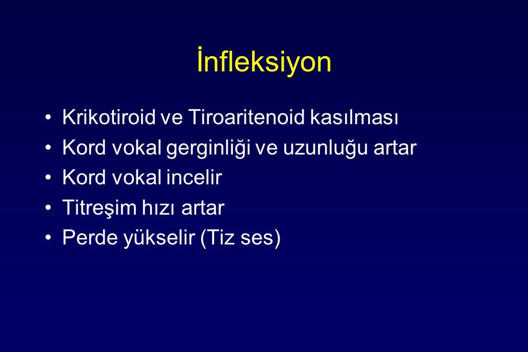 İnfleksiyon Krikotiroid ve Tiroaritenoid kasılması Kord vokal gerginliği ve uzunluğu artar Kord vokal incelir Titreşim hızı artar Perde yükselir (Tiz ses)