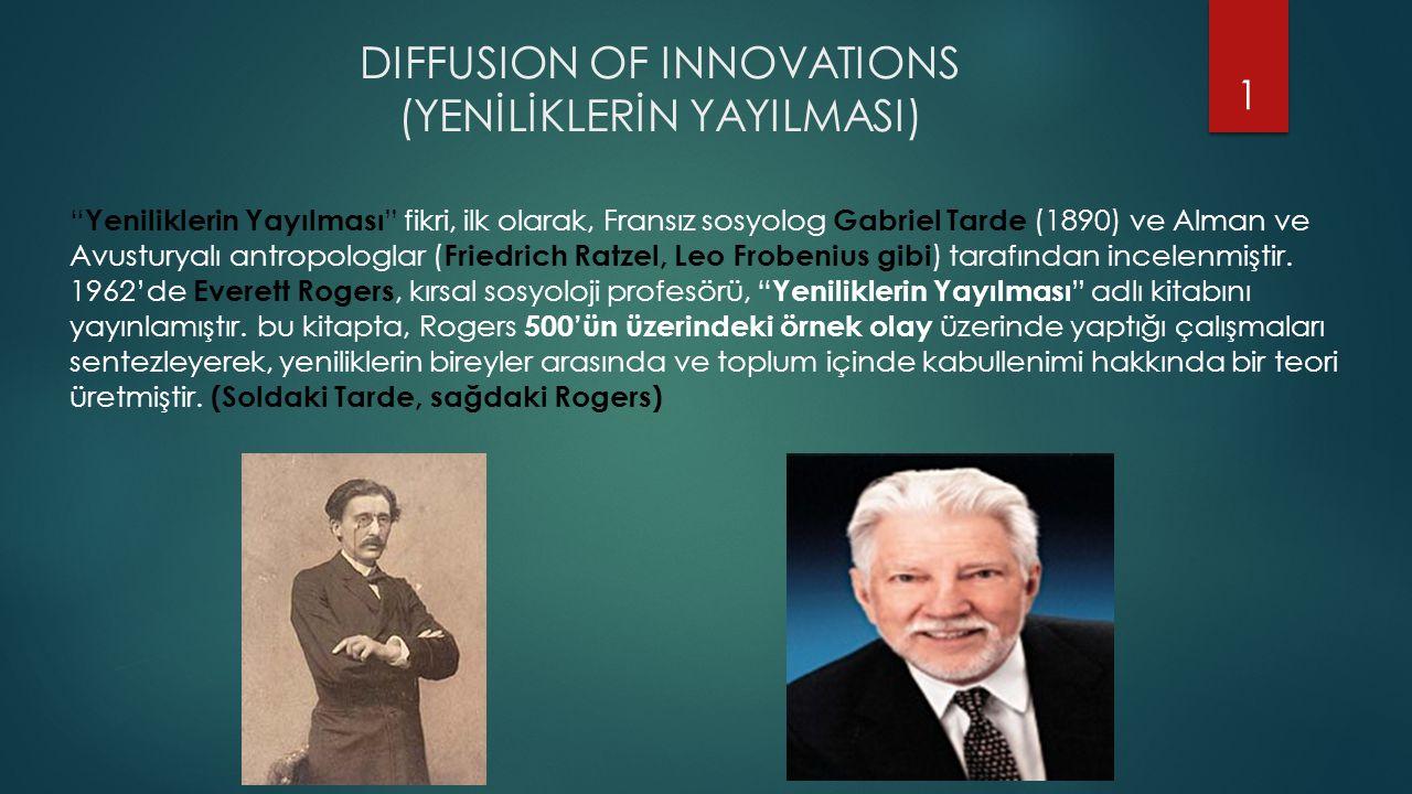 """DIFFUSION OF INNOVATIONS (YENİLİKLERİN YAYILMASI) """" Yeniliklerin Yayılması """" fikri, ilk olarak, Fransız sosyolog Gabriel Tarde (1890) ve Alman ve Avus"""