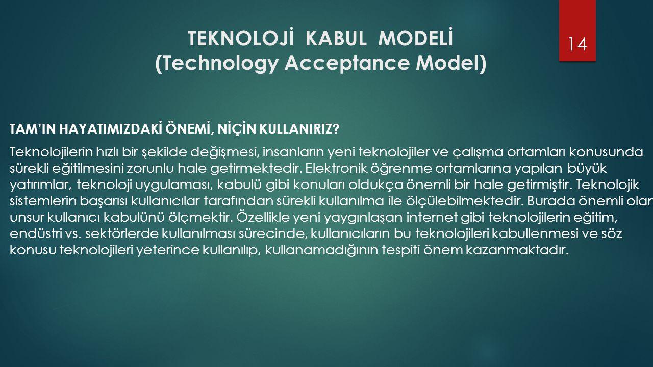 TEKNOLOJİ KABUL MODELİ (Technology Acceptance Model) TAM'IN HAYATIMIZDAKİ ÖNEMİ, NİÇİN KULLANIRIZ? Teknolojilerin hızlı bir şekilde değişmesi, insanla