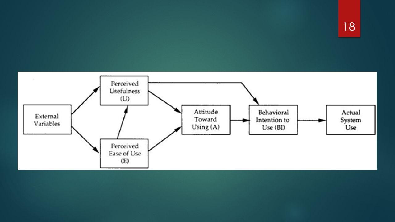 Dışsal Etkenler, bireyin bilişim teknolojilerini kullanımında insan algıları üzerinde etkili olan kontrol edilebilen ve/veya kontrol edilemeyen faktörlerdir.