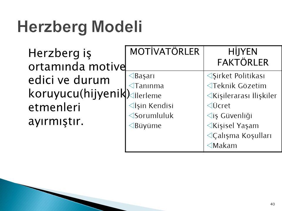 40 Herzberg iş ortamında motive edici ve durum koruyucu(hijyenik) etmenleri ayırmıştır. MOTİVATÖRLERHİJYEN FAKTÖRLER  Başarı  Tanınma  İlerleme  İ