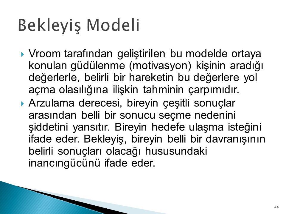44  Vroom tarafından geliştirilen bu modelde ortaya konulan güdülenme (motivasyon) kişinin aradığı değerlerle, belirli bir hareketin bu değerlere yol