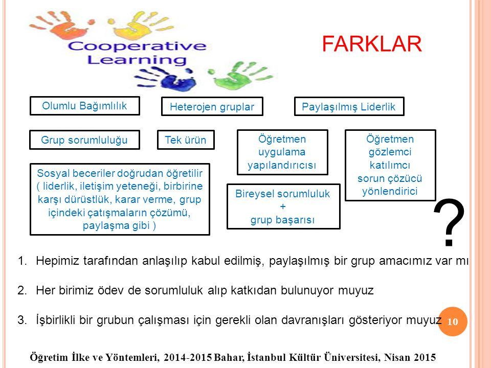 Öğretim İlke ve Yöntemleri, 2014-2015 Bahar, İstanbul Kültür Üniversitesi, Nisan 2015 10 Olumlu Bağımlılık FARKLAR ? Heterojen gruplar Paylaşılmış Lid