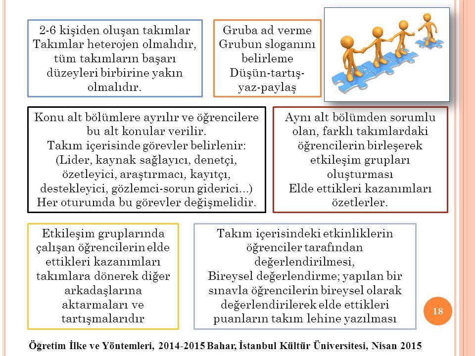Öğretim İlke ve Yöntemleri, 2014-2015 Bahar, İstanbul Kültür Üniversitesi, Nisan 2015 18 2-6 kişiden oluşan takımlar Takımlar heterojen olmalıdır, tüm