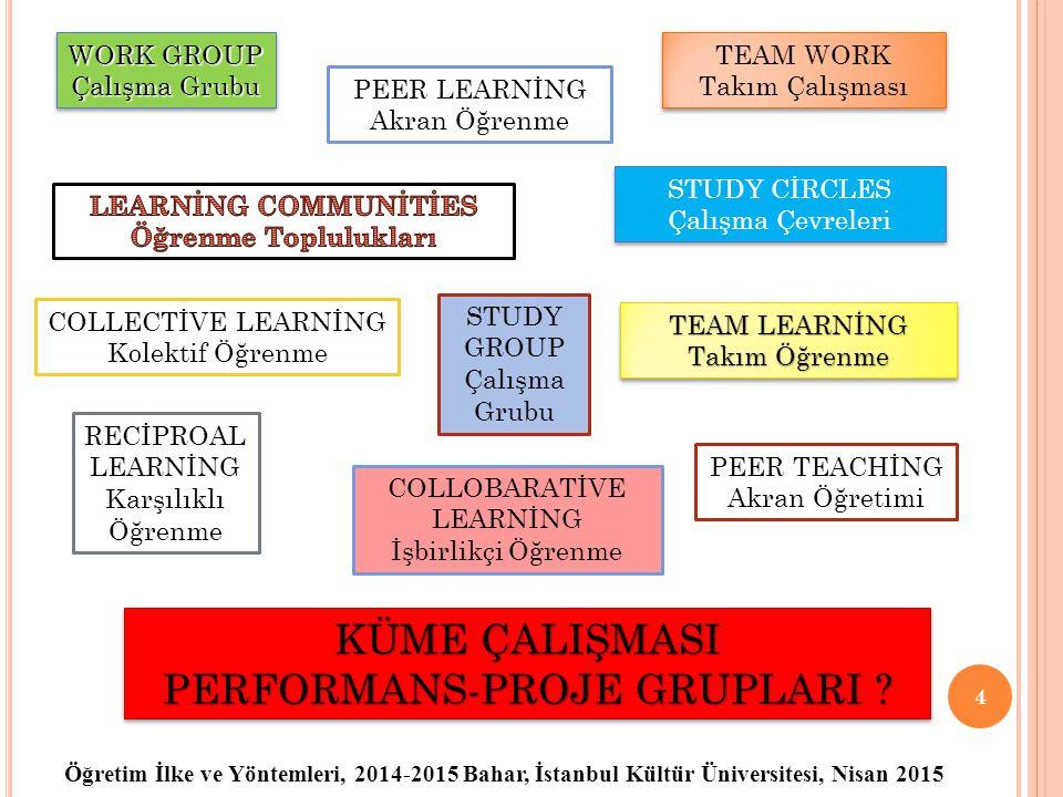 Öğretim İlke ve Yöntemleri, 2014-2015 Bahar, İstanbul Kültür Üniversitesi, Nisan 2015 4 WORK GROUP Çalışma Grubu WORK GROUP Çalışma Grubu COLLOBARATİV