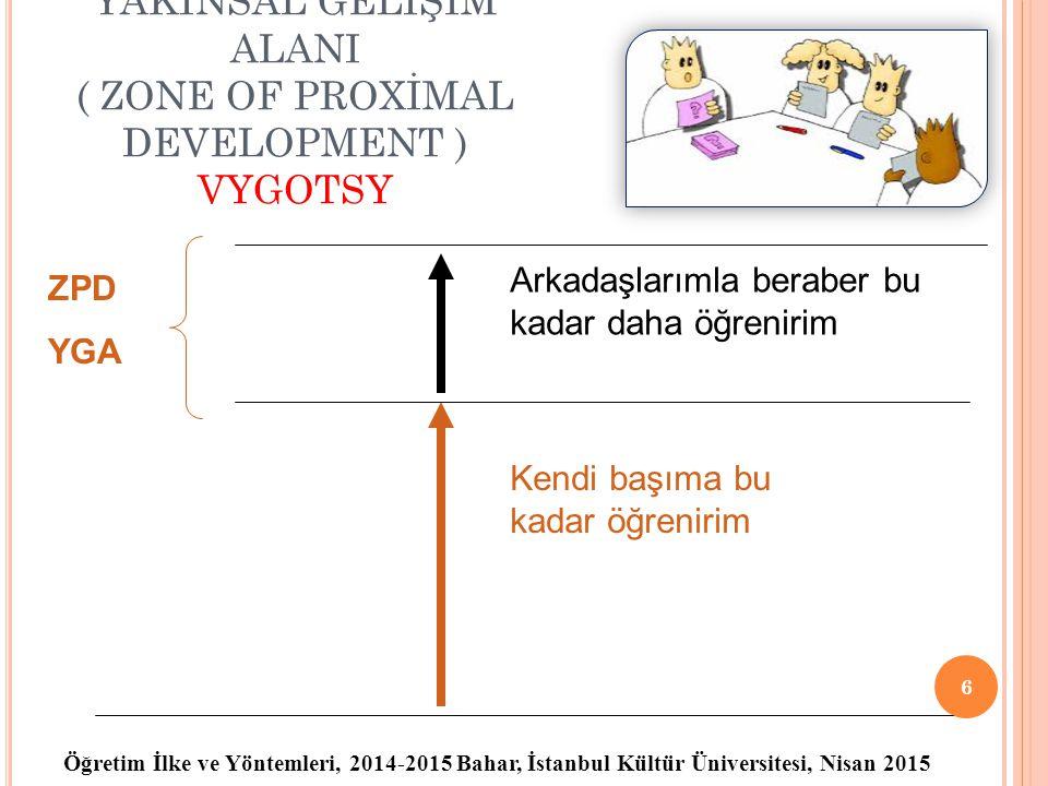Öğretim İlke ve Yöntemleri, 2014-2015 Bahar, İstanbul Kültür Üniversitesi, Nisan 2015 YAKINSAL GELİŞİM ALANI ( ZONE OF PROXİMAL DEVELOPMENT ) VYGOTSY