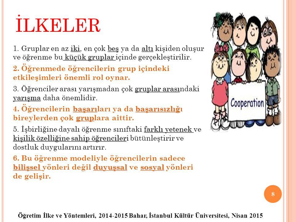Öğretim İlke ve Yöntemleri, 2014-2015 Bahar, İstanbul Kültür Üniversitesi, Nisan 2015 İLKELER ikibeşaltı küçük gruplar 1. Gruplar en az iki, en çok be