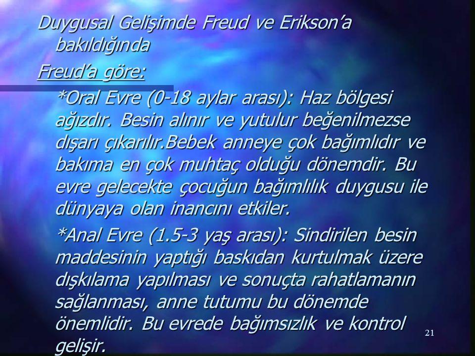 21 Duygusal Gelişimde Freud ve Erikson'a bakıldığında Freud'a göre: *Oral Evre (0-18 aylar arası): Haz bölgesi ağızdır. Besin alınır ve yutulur beğeni