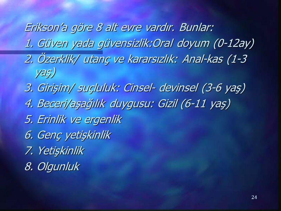 24 Erikson'a göre 8 alt evre vardır. Bunlar: 1. Güven yada güvensizlik:Oral doyum (0-12ay) 2. Özerklik/ utanç ve kararsızlık: Anal-kas (1-3 yaş) 3. Gi