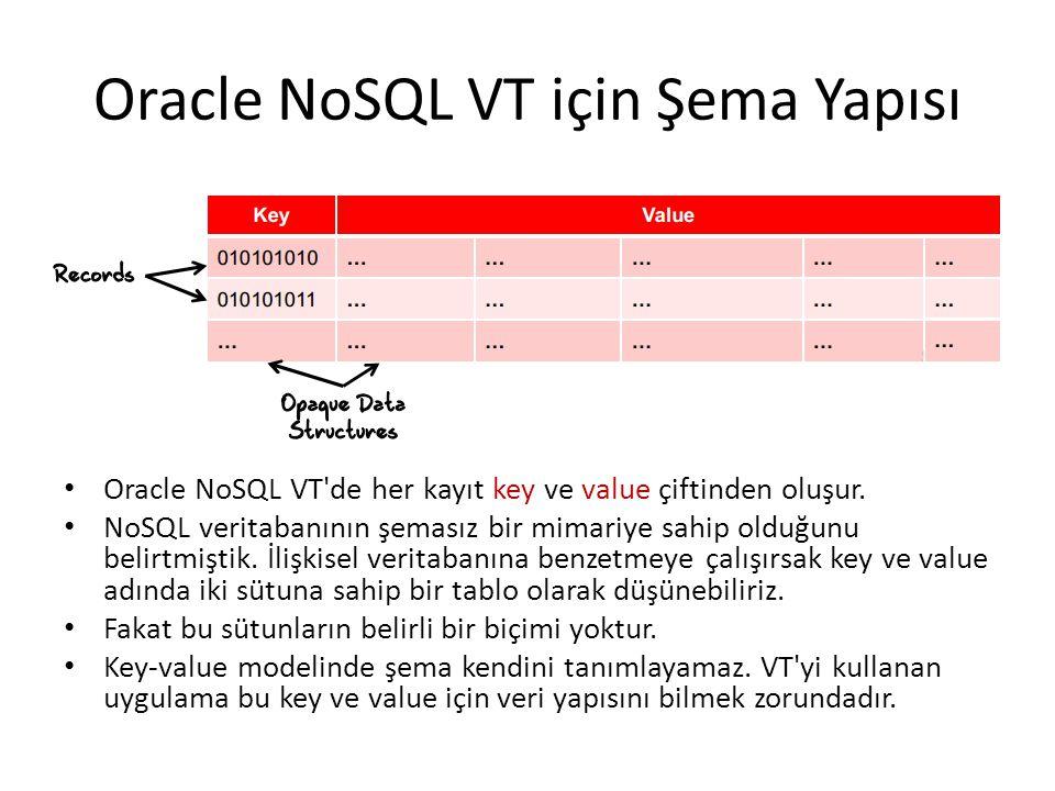 Oracle NoSQL VT için Şema Yapısı Oracle NoSQL VT'de her kayıt key ve value çiftinden oluşur. NoSQL veritabanının şemasız bir mimariye sahip olduğunu b