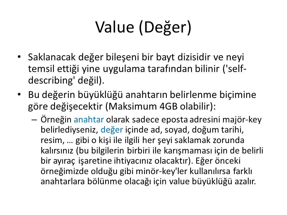 Value (Değer) Saklanacak değer bileşeni bir bayt dizisidir ve neyi temsil ettiği yine uygulama tarafından bilinir ('self- describing' değil). Bu değer