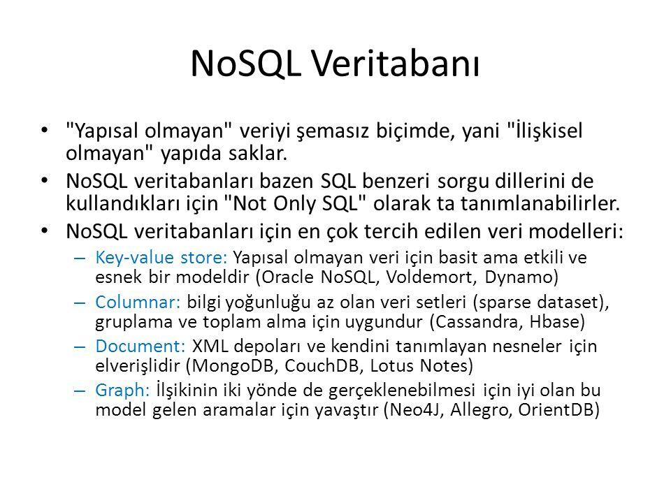 RDBMS NoSQL Yüksek değerli, yüksek yoğunluklu, karmaşık veri Karmaşık veri ilişkileri Birleşme (Join) var Şema temelli Yayılma değil büyütmeye göre tasarlanmış İyi tanımlanmış standartlar Veritabanı-merkezli Düşük değerli, düşük yoğunluklu, basit veri Çok basit ilişkiler Join yok Şemasız, yapısal olmayan veya yarı yapısal veri Dağıtık saklama ve işlem Standartlar tam belirgin değil Uygulama-merkezli ve geliştici-merkezli