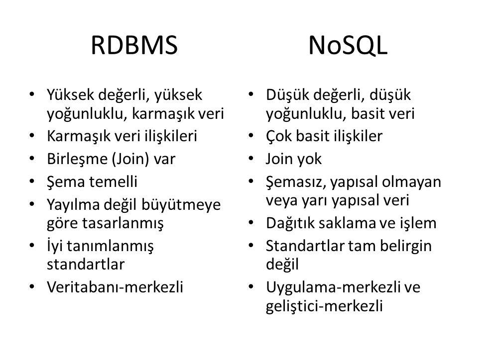RDBMS NoSQL Yüksek değerli, yüksek yoğunluklu, karmaşık veri Karmaşık veri ilişkileri Birleşme (Join) var Şema temelli Yayılma değil büyütmeye göre ta