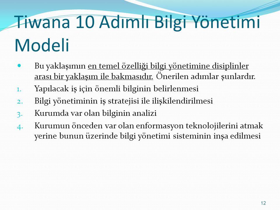 12 Tiwana 10 Adımlı Bilgi Yönetimi Modeli Bu yaklaşımın en temel özelliği bilgi yönetimine disiplinler arası bir yaklaşım ile bakmasıdır. Önerilen adı