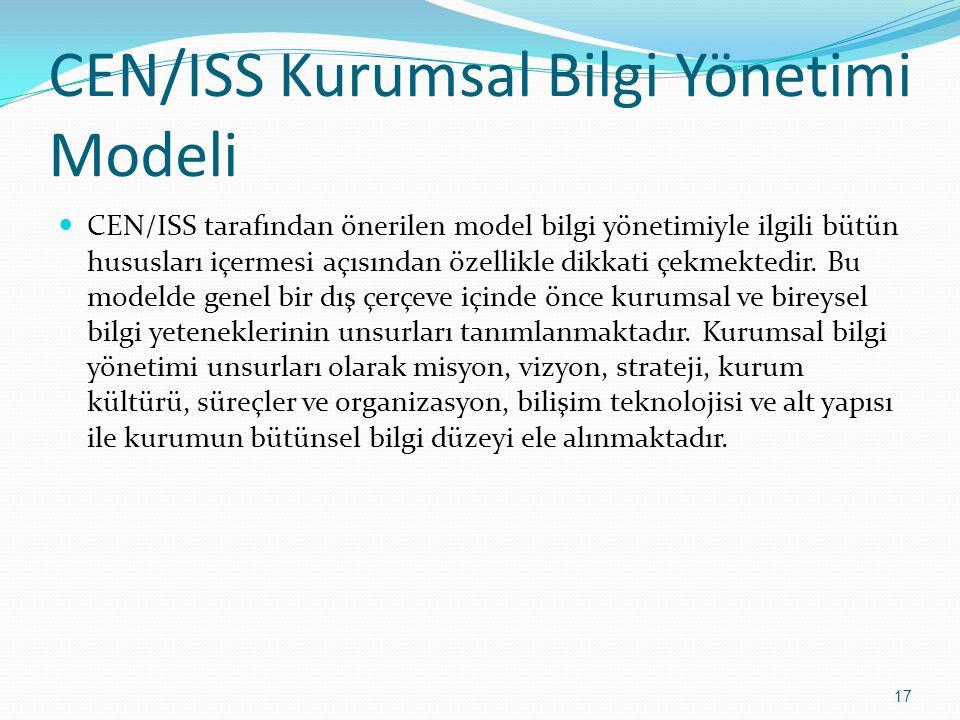 17 CEN/ISS Kurumsal Bilgi Yönetimi Modeli CEN/ISS tarafından önerilen model bilgi yönetimiyle ilgili bütün hususları içermesi açısından özellikle dikkati çekmektedir.