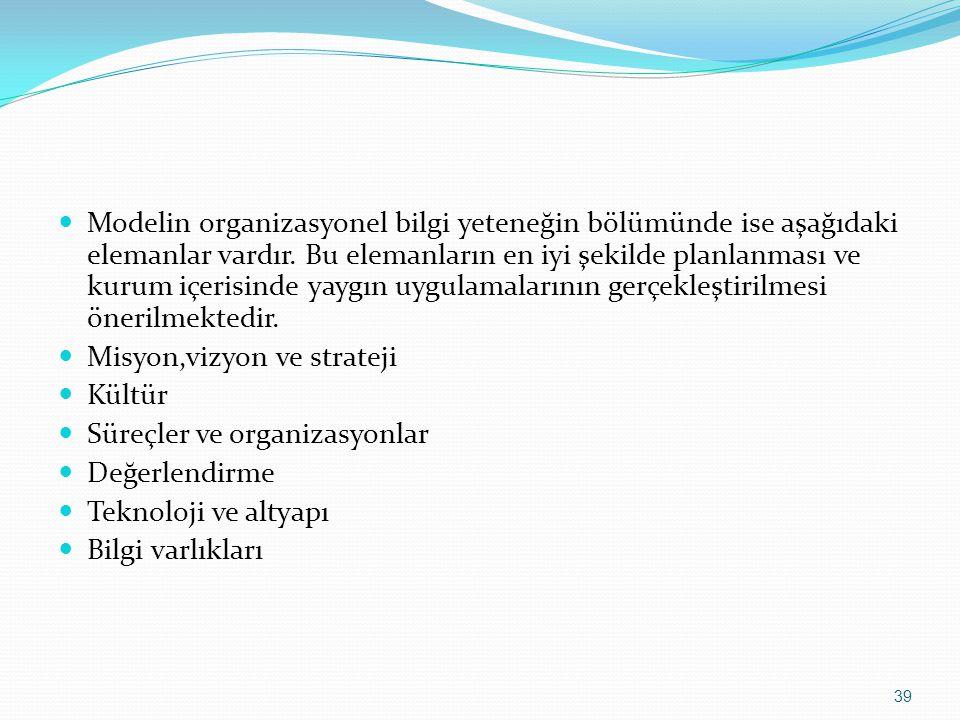 39 Modelin organizasyonel bilgi yeteneğin bölümünde ise aşağıdaki elemanlar vardır. Bu elemanların en iyi şekilde planlanması ve kurum içerisinde yayg