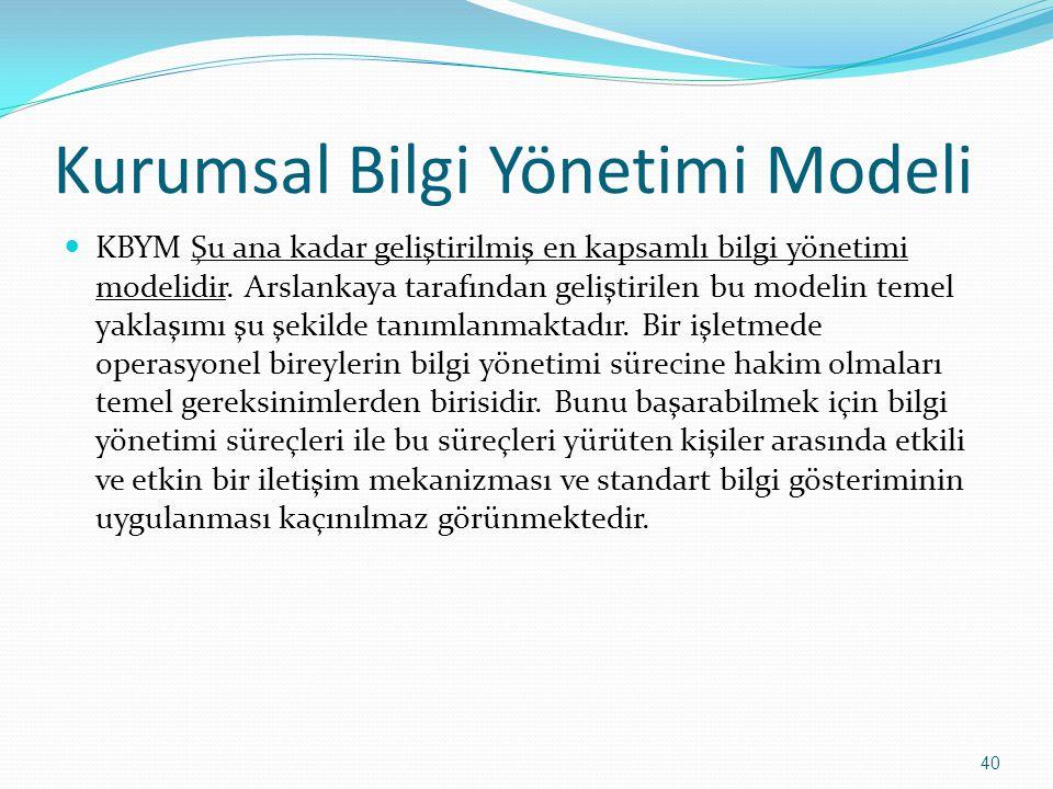 40 Kurumsal Bilgi Yönetimi Modeli KBYM Şu ana kadar geliştirilmiş en kapsamlı bilgi yönetimi modelidir. Arslankaya tarafından geliştirilen bu modelin