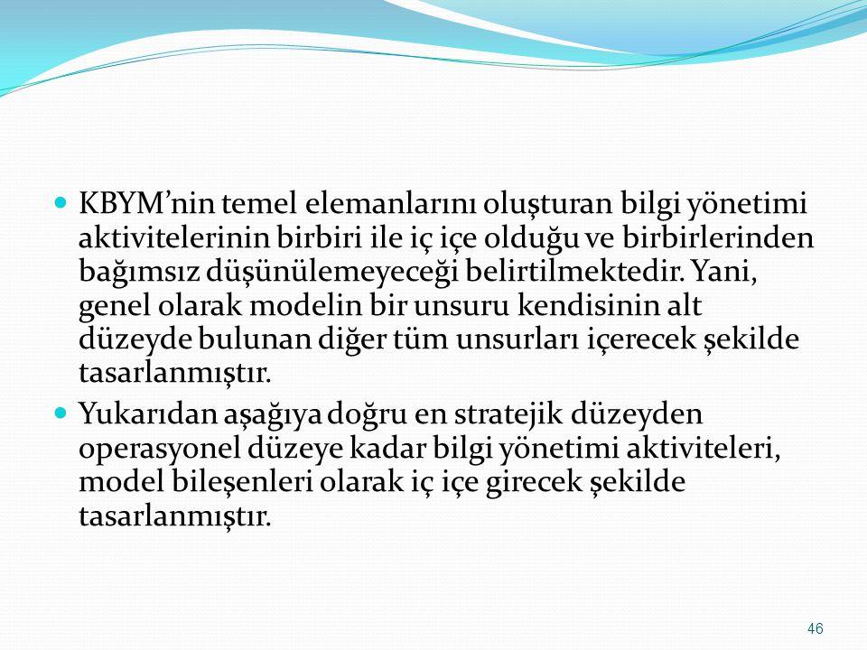 46 KBYM'nin temel elemanlarını oluşturan bilgi yönetimi aktivitelerinin birbiri ile iç içe olduğu ve birbirlerinden bağımsız düşünülemeyeceği belirtilmektedir.