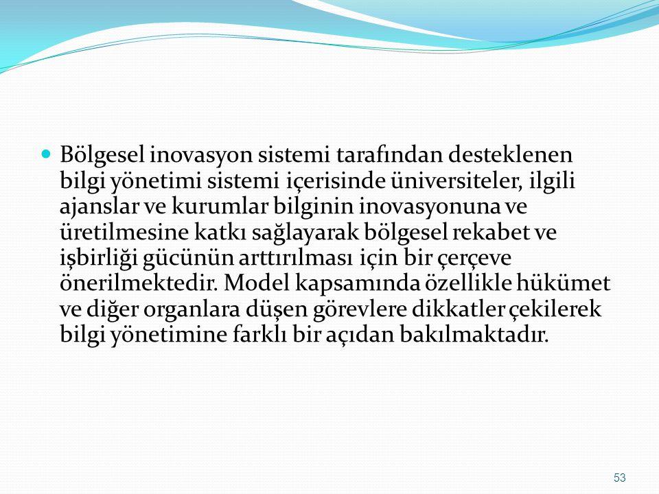 53 Bölgesel inovasyon sistemi tarafından desteklenen bilgi yönetimi sistemi içerisinde üniversiteler, ilgili ajanslar ve kurumlar bilginin inovasyonuna ve üretilmesine katkı sağlayarak bölgesel rekabet ve işbirliği gücünün arttırılması için bir çerçeve önerilmektedir.