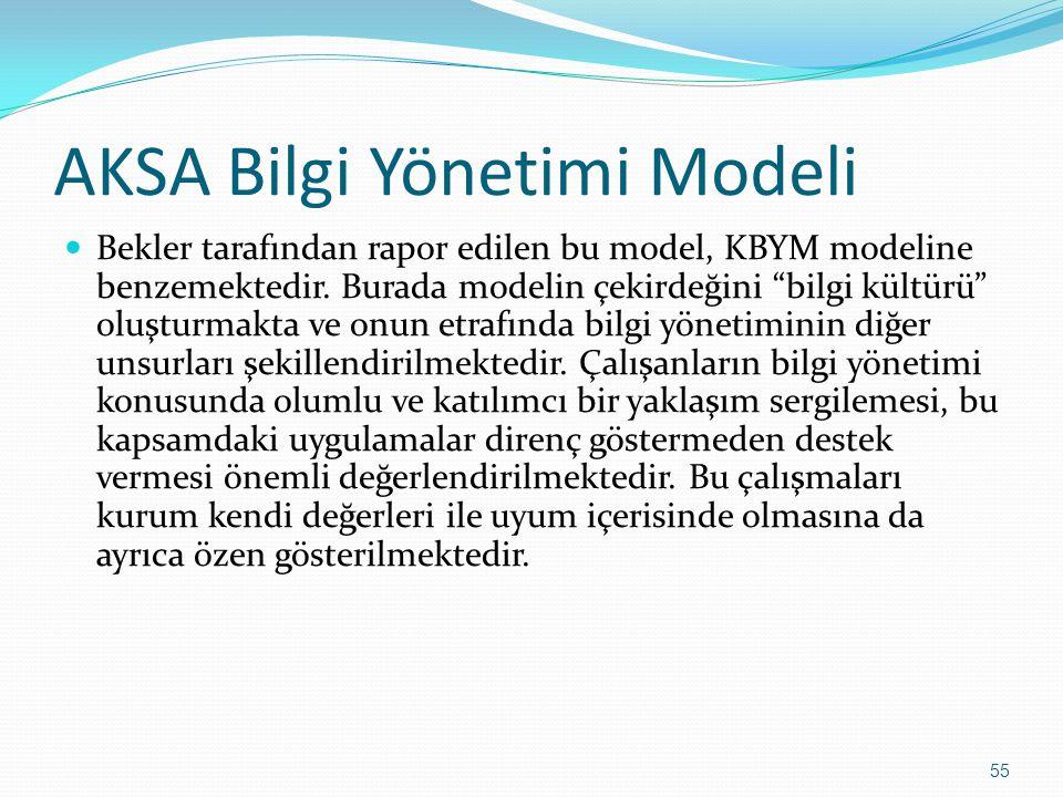 """55 AKSA Bilgi Yönetimi Modeli Bekler tarafından rapor edilen bu model, KBYM modeline benzemektedir. Burada modelin çekirdeğini """"bilgi kültürü"""" oluştur"""