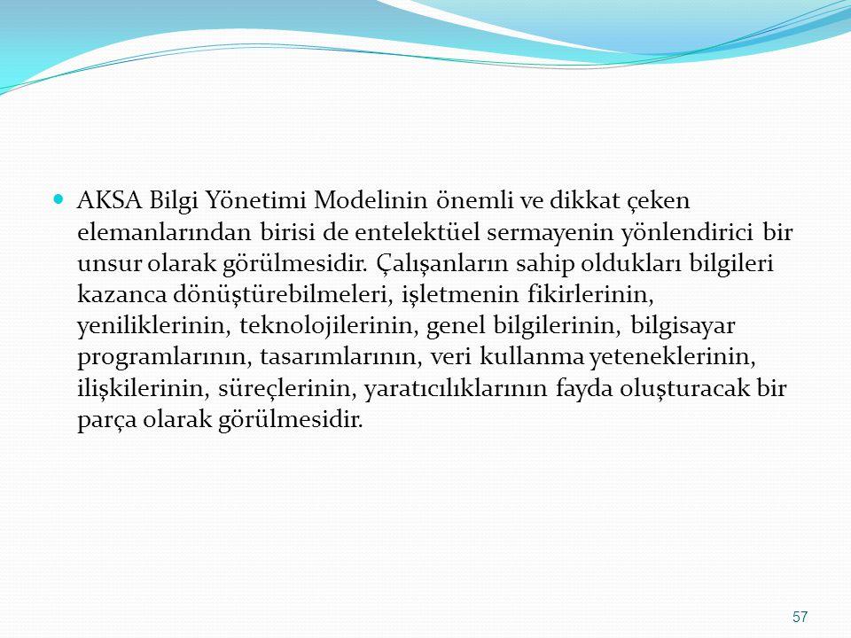 57 AKSA Bilgi Yönetimi Modelinin önemli ve dikkat çeken elemanlarından birisi de entelektüel sermayenin yönlendirici bir unsur olarak görülmesidir. Ça