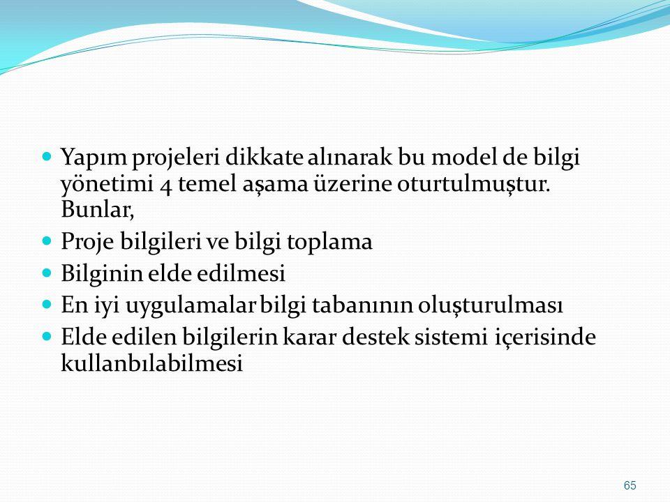 65 Yapım projeleri dikkate alınarak bu model de bilgi yönetimi 4 temel aşama üzerine oturtulmuştur. Bunlar, Proje bilgileri ve bilgi toplama Bilginin