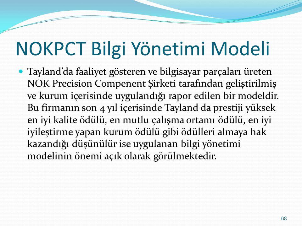 68 NOKPCT Bilgi Yönetimi Modeli Tayland'da faaliyet gösteren ve bilgisayar parçaları üreten NOK Precision Compenent Şirketi tarafından geliştirilmiş ve kurum içerisinde uygulandığı rapor edilen bir modeldir.
